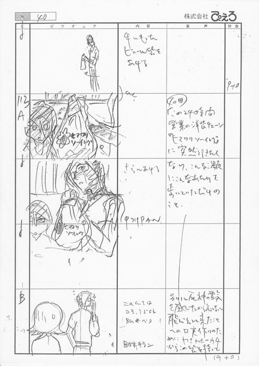To Protect to the End - BLEACH - Storyboards<br>____